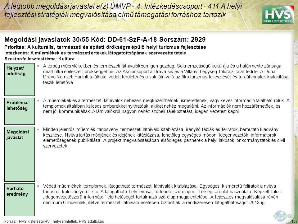 187 Forrás:HVS kistérségi HVI, helyi érintettek, HVS adatbázis Megoldási javaslatok 30/55 Kód: DD-61-SzF-A-18 Sorszám: 2929 A legtöbb megoldási javasl