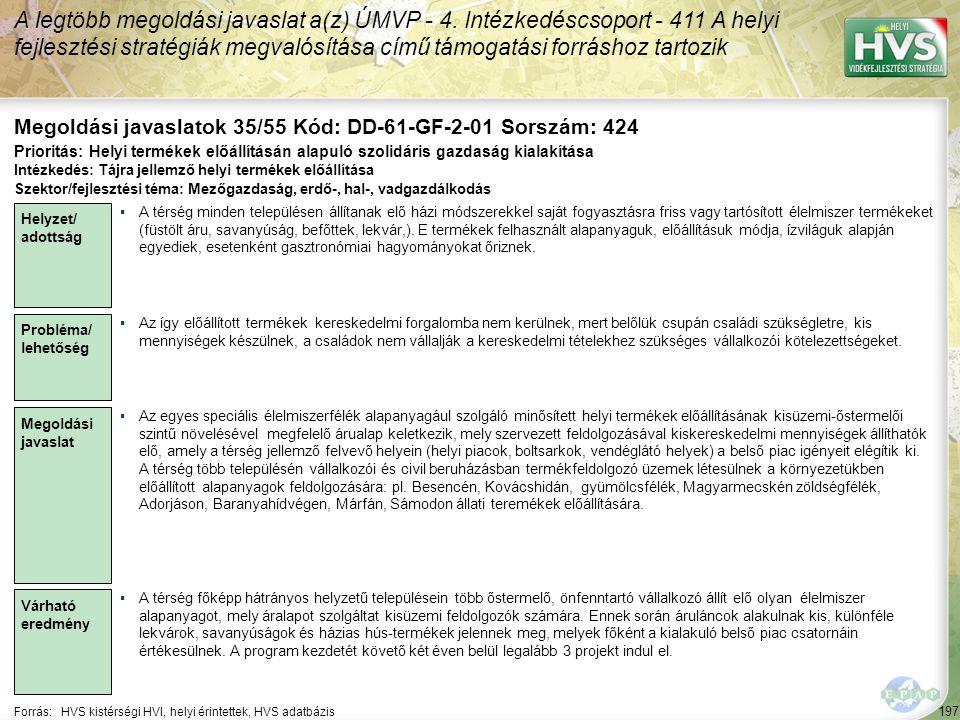 197 Forrás:HVS kistérségi HVI, helyi érintettek, HVS adatbázis Megoldási javaslatok 35/55 Kód: DD-61-GF-2-01 Sorszám: 424 A legtöbb megoldási javaslat