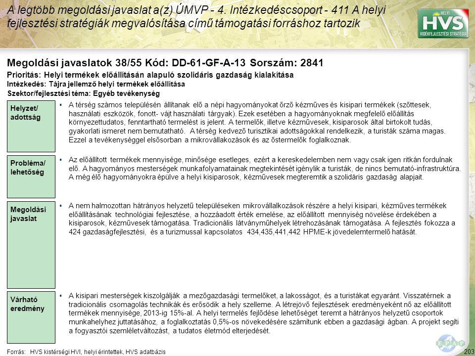 203 Forrás:HVS kistérségi HVI, helyi érintettek, HVS adatbázis Megoldási javaslatok 38/55 Kód: DD-61-GF-A-13 Sorszám: 2841 A legtöbb megoldási javasla