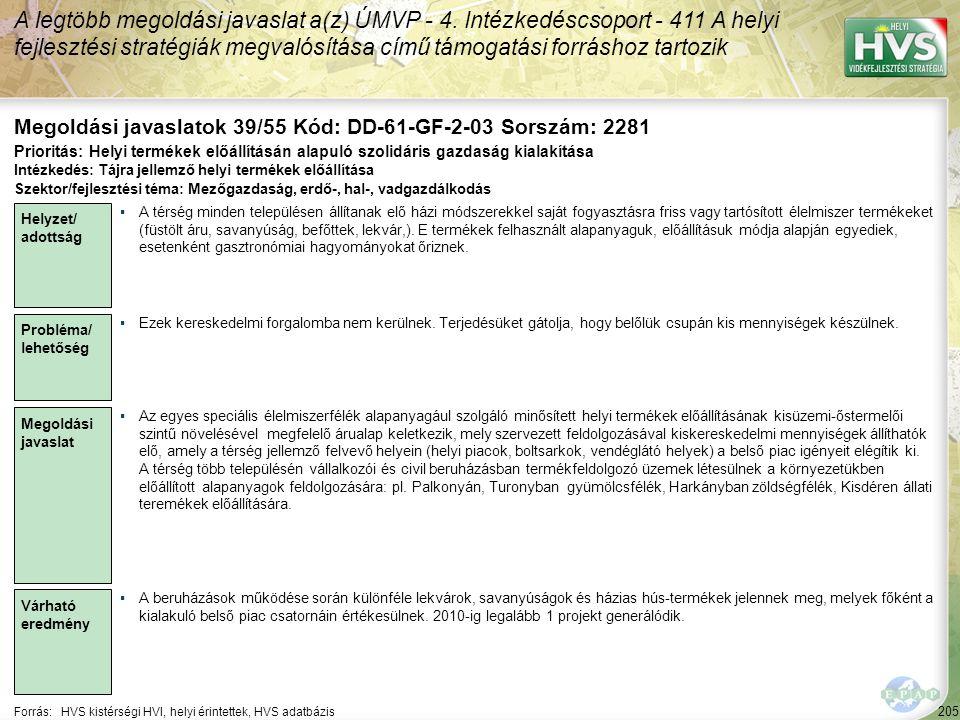 205 Forrás:HVS kistérségi HVI, helyi érintettek, HVS adatbázis Megoldási javaslatok 39/55 Kód: DD-61-GF-2-03 Sorszám: 2281 A legtöbb megoldási javasla