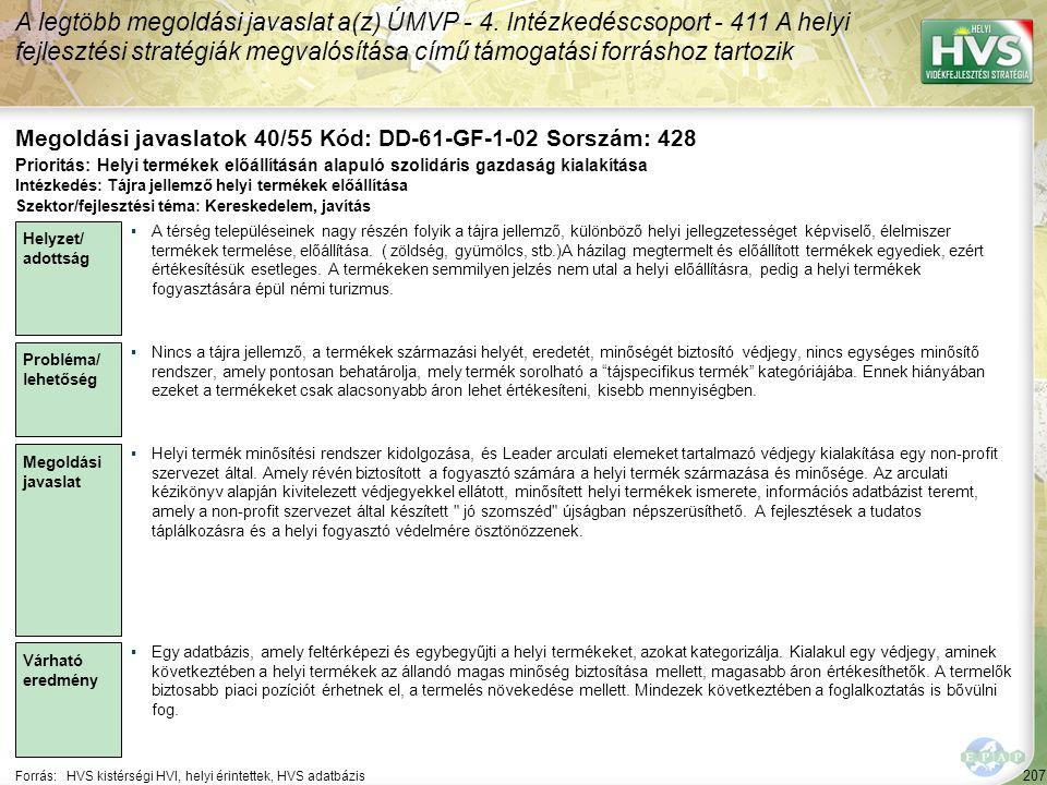 207 Forrás:HVS kistérségi HVI, helyi érintettek, HVS adatbázis Megoldási javaslatok 40/55 Kód: DD-61-GF-1-02 Sorszám: 428 A legtöbb megoldási javaslat