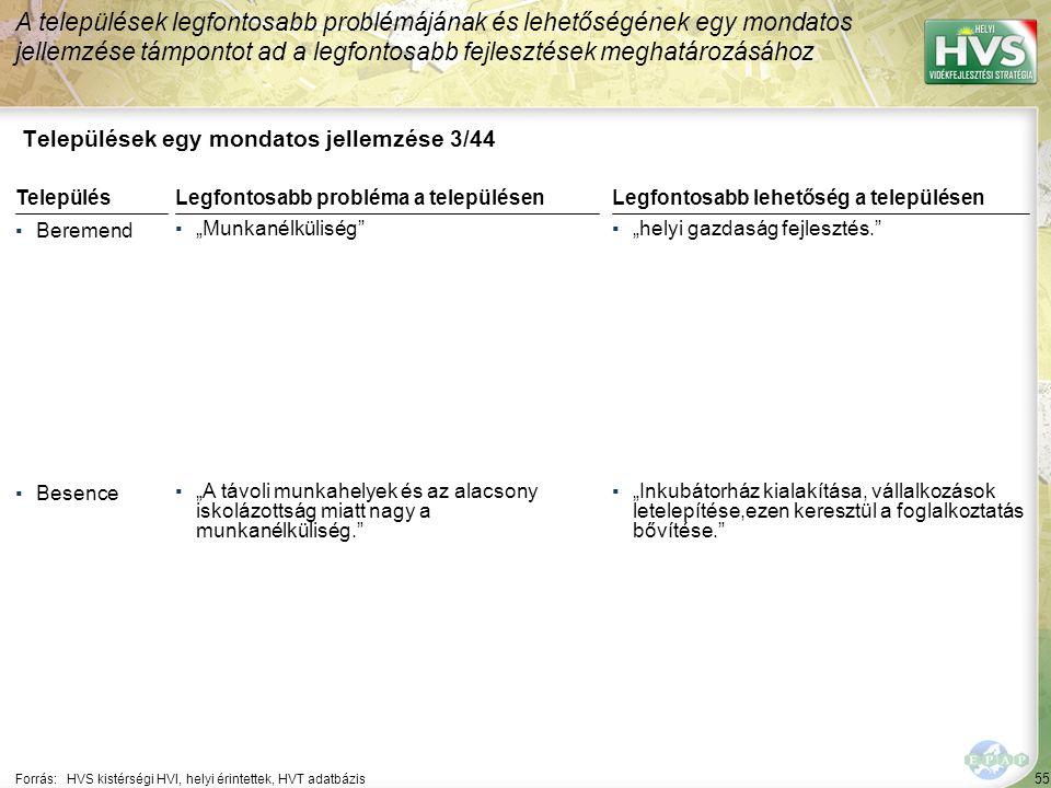 """55 Települések egy mondatos jellemzése 3/44 A települések legfontosabb problémájának és lehetőségének egy mondatos jellemzése támpontot ad a legfontosabb fejlesztések meghatározásához Forrás:HVS kistérségi HVI, helyi érintettek, HVT adatbázis TelepülésLegfontosabb probléma a településen ▪Beremend ▪""""Munkanélküliség ▪Besence ▪""""A távoli munkahelyek és az alacsony iskolázottság miatt nagy a munkanélküliség. Legfontosabb lehetőség a településen ▪""""helyi gazdaság fejlesztés. ▪""""Inkubátorház kialakítása, vállalkozások letelepítése,ezen keresztül a foglalkoztatás bővítése."""