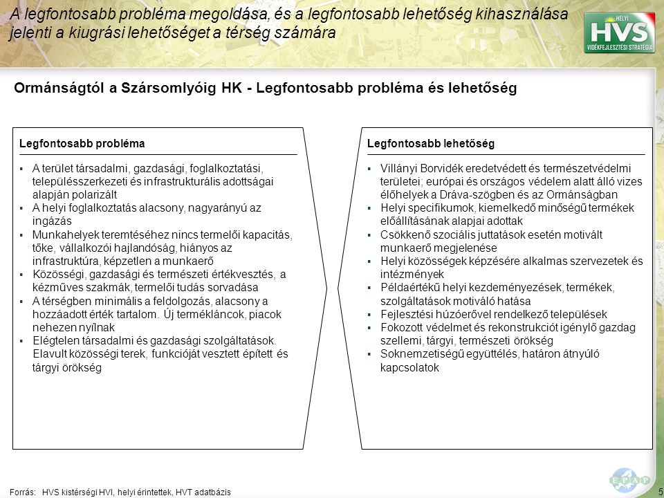 5 Ormánságtól a Szársomlyóig HK - Legfontosabb probléma és lehetőség A legfontosabb probléma megoldása, és a legfontosabb lehetőség kihasználása jelenti a kiugrási lehetőséget a térség számára Forrás:HVS kistérségi HVI, helyi érintettek, HVT adatbázis Legfontosabb problémaLegfontosabb lehetőség ▪A terület társadalmi, gazdasági, foglalkoztatási, településszerkezeti és infrastrukturális adottságai alapján polarizált ▪A helyi foglalkoztatás alacsony, nagyarányú az ingázás ▪Munkahelyek teremtéséhez nincs termelői kapacitás, tőke, vállalkozói hajlandóság, hiányos az infrastruktúra, képzetlen a munkaerő ▪Közösségi, gazdasági és természeti értékvesztés, a kézműves szakmák, termelői tudás sorvadása ▪A térségben minimális a feldolgozás, alacsony a hozzáadott érték tartalom.