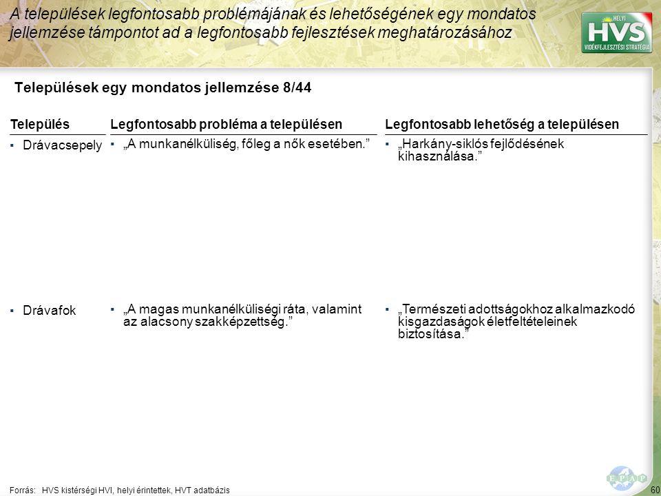 """60 Települések egy mondatos jellemzése 8/44 A települések legfontosabb problémájának és lehetőségének egy mondatos jellemzése támpontot ad a legfontosabb fejlesztések meghatározásához Forrás:HVS kistérségi HVI, helyi érintettek, HVT adatbázis TelepülésLegfontosabb probléma a településen ▪Drávacsepely ▪""""A munkanélküliség, főleg a nők esetében. ▪Drávafok ▪""""A magas munkanélküliségi ráta, valamint az alacsony szakképzettség. Legfontosabb lehetőség a településen ▪""""Harkány-siklós fejlődésének kihasználása. ▪""""Természeti adottságokhoz alkalmazkodó kisgazdaságok életfeltételeinek biztosítása."""