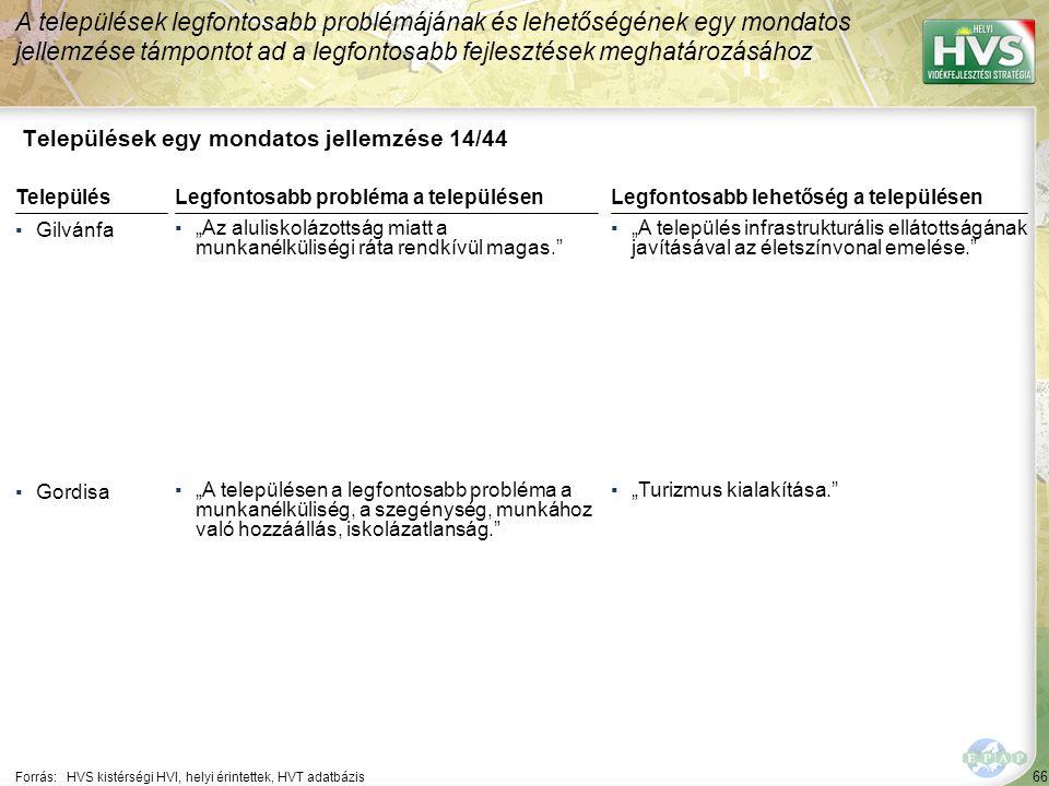 """66 Települések egy mondatos jellemzése 14/44 A települések legfontosabb problémájának és lehetőségének egy mondatos jellemzése támpontot ad a legfontosabb fejlesztések meghatározásához Forrás:HVS kistérségi HVI, helyi érintettek, HVT adatbázis TelepülésLegfontosabb probléma a településen ▪Gilvánfa ▪""""Az aluliskolázottság miatt a munkanélküliségi ráta rendkívül magas. ▪Gordisa ▪""""A településen a legfontosabb probléma a munkanélküliség, a szegénység, munkához való hozzáállás, iskolázatlanság. Legfontosabb lehetőség a településen ▪""""A település infrastrukturális ellátottságának javításával az életszínvonal emelése. ▪""""Turizmus kialakítása."""