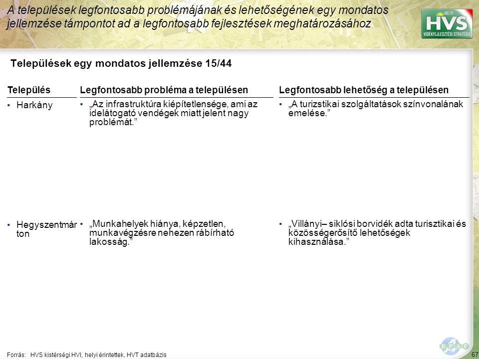 """67 Települések egy mondatos jellemzése 15/44 A települések legfontosabb problémájának és lehetőségének egy mondatos jellemzése támpontot ad a legfontosabb fejlesztések meghatározásához Forrás:HVS kistérségi HVI, helyi érintettek, HVT adatbázis TelepülésLegfontosabb probléma a településen ▪Harkány ▪""""Az infrastruktúra kiépítetlensége, ami az idelátogató vendégek miatt jelent nagy problémát. ▪Hegyszentmár ton ▪""""Munkahelyek hiánya, képzetlen, munkavégzésre nehezen rábírható lakosság. Legfontosabb lehetőség a településen ▪""""A turizstikai szolgáltatások színvonalának emelése. ▪""""Villányi– siklósi borvidék adta turisztikai és közösségerősítő lehetőségek kihasználása."""