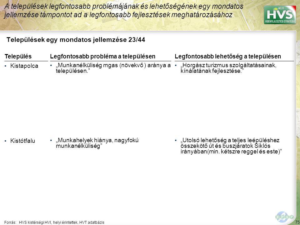 """75 Települések egy mondatos jellemzése 23/44 A települések legfontosabb problémájának és lehetőségének egy mondatos jellemzése támpontot ad a legfontosabb fejlesztések meghatározásához Forrás:HVS kistérségi HVI, helyi érintettek, HVT adatbázis TelepülésLegfontosabb probléma a településen ▪Kistapolca ▪""""Munkanélküliség mgas (növekvő ) aránya a településen. ▪Kistótfalu ▪""""Munkahelyek hiánya, nagyfokú munkanélküliség Legfontosabb lehetőség a településen ▪""""Horgász turizmus szolgáltatásainak, kínálatának fejlesztése. ▪""""Utolsó lehetőség a teljes leépüléshez összekötő út és buszjáratok Siklós irányában(min."""