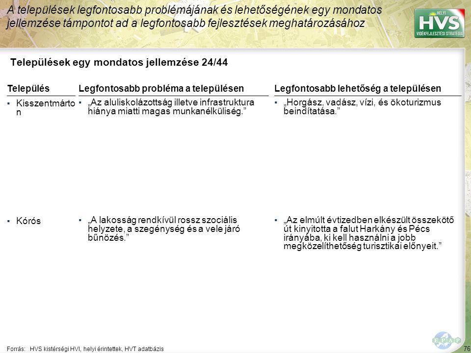 """76 Települések egy mondatos jellemzése 24/44 A települések legfontosabb problémájának és lehetőségének egy mondatos jellemzése támpontot ad a legfontosabb fejlesztések meghatározásához Forrás:HVS kistérségi HVI, helyi érintettek, HVT adatbázis TelepülésLegfontosabb probléma a településen ▪Kisszentmárto n ▪""""Az aluliskolázottság illetve infrastruktura hiánya miatti magas munkanélküliség. ▪Kórós ▪""""A lakosság rendkívül rossz szociális helyzete, a szegénység és a vele járó bűnözés. Legfontosabb lehetőség a településen ▪""""Horgász, vadász, vízi, és ökoturizmus beindítatása. ▪""""Az elmúlt évtizedben elkészült összekötő út kinyitotta a falut Harkány és Pécs irányába, ki kell használni a jobb megközelíthetőség turisztikai előnyeit."""
