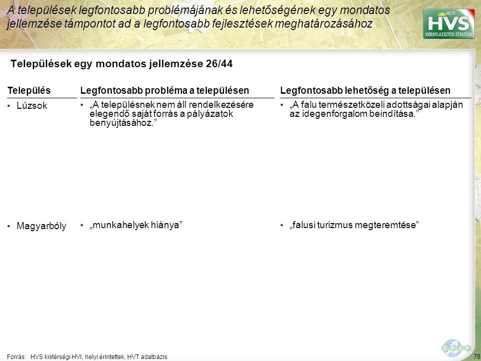 """78 Települések egy mondatos jellemzése 26/44 A települések legfontosabb problémájának és lehetőségének egy mondatos jellemzése támpontot ad a legfontosabb fejlesztések meghatározásához Forrás:HVS kistérségi HVI, helyi érintettek, HVT adatbázis TelepülésLegfontosabb probléma a településen ▪Lúzsok ▪""""A településnek nem áll rendelkezésére elegendő saját forrás a pályázatok benyújtásához. ▪Magyarbóly ▪""""munkahelyek hiánya Legfontosabb lehetőség a településen ▪""""A falu természetközeli adottságai alapján az idegenforgalom beindítása. ▪""""falusi turizmus megteremtése"""