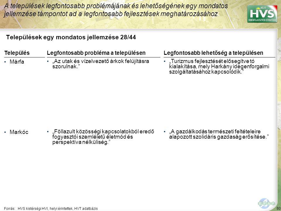 """80 Települések egy mondatos jellemzése 28/44 A települések legfontosabb problémájának és lehetőségének egy mondatos jellemzése támpontot ad a legfontosabb fejlesztések meghatározásához Forrás:HVS kistérségi HVI, helyi érintettek, HVT adatbázis TelepülésLegfontosabb probléma a településen ▪Márfa ▪""""Az utak és vízelvezető árkok felújításra szorulnak. ▪Markóc ▪""""Föllazult közösségi kapcsolatokból eredő fogyasztói szemléletű életmód és perspektíva nélküliség. Legfontosabb lehetőség a településen ▪""""Turizmus fejlesztését elősegítve tó kialakítása, mely Harkány idegenforgalmi szolgáltatásához kapcsolódik. ▪""""A gazdálkodás természeti feltételeire alapozott szolidáris gazdaság erősítése."""