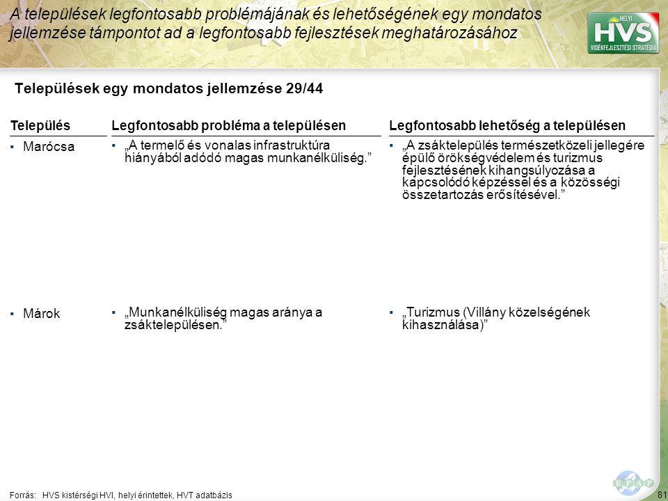 """81 Települések egy mondatos jellemzése 29/44 A települések legfontosabb problémájának és lehetőségének egy mondatos jellemzése támpontot ad a legfontosabb fejlesztések meghatározásához Forrás:HVS kistérségi HVI, helyi érintettek, HVT adatbázis TelepülésLegfontosabb probléma a településen ▪Marócsa ▪""""A termelő és vonalas infrastruktúra hiányából adódó magas munkanélküliség. ▪Márok ▪""""Munkanélküliség magas aránya a zsáktelepülésen. Legfontosabb lehetőség a településen ▪""""A zsáktelepülés természetközeli jellegére épülő örökségvédelem és turizmus fejlesztésének kihangsúlyozása a kapcsolódó képzéssel és a közösségi összetartozás erősítésével. ▪""""Turizmus (Villány közelségének kihasználása)"""