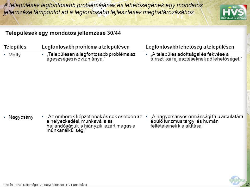 """82 Települések egy mondatos jellemzése 30/44 A települések legfontosabb problémájának és lehetőségének egy mondatos jellemzése támpontot ad a legfontosabb fejlesztések meghatározásához Forrás:HVS kistérségi HVI, helyi érintettek, HVT adatbázis TelepülésLegfontosabb probléma a településen ▪Matty ▪""""Településen a legfontosabb probléma az egészséges ivóvíz hiánya. ▪Nagycsány ▪""""Az emberek képzetlenek és sok esetben az elhelyezkedési, munkavállalási hajlandóságuk is hiányzik, ezért magas a munkanélküliség. Legfontosabb lehetőség a településen ▪""""A település adottságai és fekvése a turisztikai fejlesztéseknek ad lehetőséget. ▪""""A hagyományos ormánsági falu arculatára épülő turizmus tárgyi és humán feltételeinek kialakítása."""