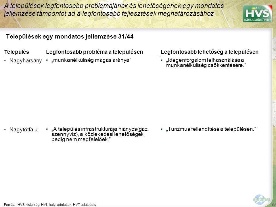 """83 Települések egy mondatos jellemzése 31/44 A települések legfontosabb problémájának és lehetőségének egy mondatos jellemzése támpontot ad a legfontosabb fejlesztések meghatározásához Forrás:HVS kistérségi HVI, helyi érintettek, HVT adatbázis TelepülésLegfontosabb probléma a településen ▪Nagyharsány ▪""""munkanélküliség magas aránya ▪Nagytótfalu ▪""""A település infrastruktúrája hiányos(gáz, szennyvíz), a közlekedési lehetőségek pedig nem megfelelőek. Legfontosabb lehetőség a településen ▪""""Idegenforgalom felhasználása a munkanélküliség csökkentésére. ▪""""Turizmus fellendítése a településen."""