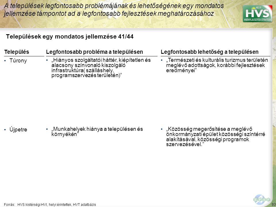 """93 Települések egy mondatos jellemzése 41/44 A települések legfontosabb problémájának és lehetőségének egy mondatos jellemzése támpontot ad a legfontosabb fejlesztések meghatározásához Forrás:HVS kistérségi HVI, helyi érintettek, HVT adatbázis TelepülésLegfontosabb probléma a településen ▪Túrony ▪""""Hiányos szolgáltatói háttér, kiépítetlen és alacsony színvonaló kiszolgáló infrastruktúra( szálláshely, programszervezés területén) ▪Újpetre ▪""""Munkahelyek hiánya a településen és környékén Legfontosabb lehetőség a településen ▪""""Természeti és kulturális turizmus területén meglévő adottságok, korábbi fejlesztések eredményei ▪""""Közösség megerősítése a meglévő önkormányzati épület közösségi színtérré alakításával, közösségi programok szervezésével."""