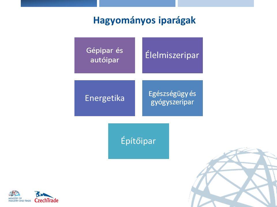 Gépipar és autóipar Élelmiszeripar Energetika Egészségügy és gyógyszeripar Építőipar Elektronika Hagyományos iparágak