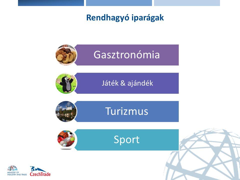 Rendhagyó iparágak Gasztronómia Játék & ajándék Turizmus Sport