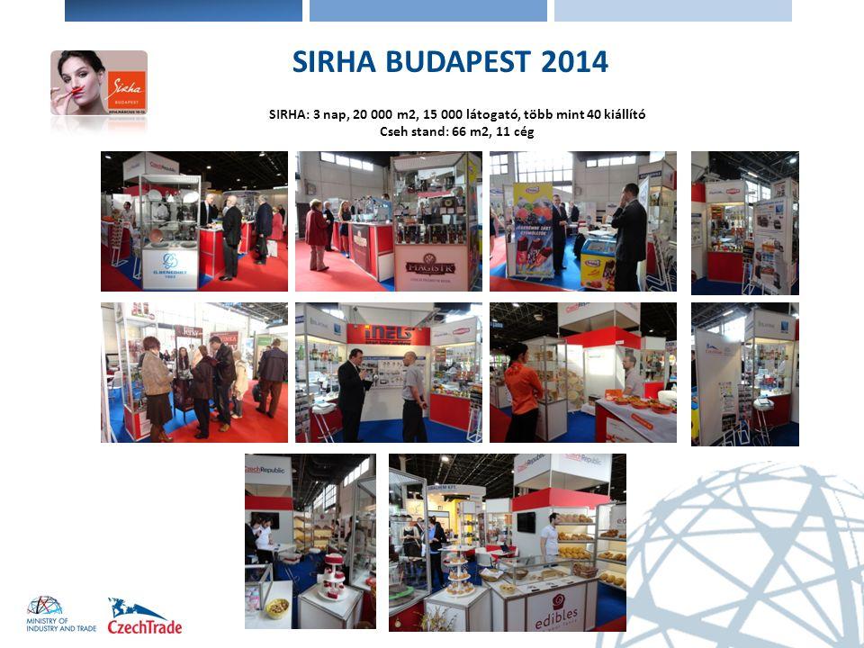 SIRHA: 3 nap, 20 000 m2, 15 000 látogató, több mint 40 kiállító Cseh stand: 66 m2, 11 cég SIRHA BUDAPEST 2014