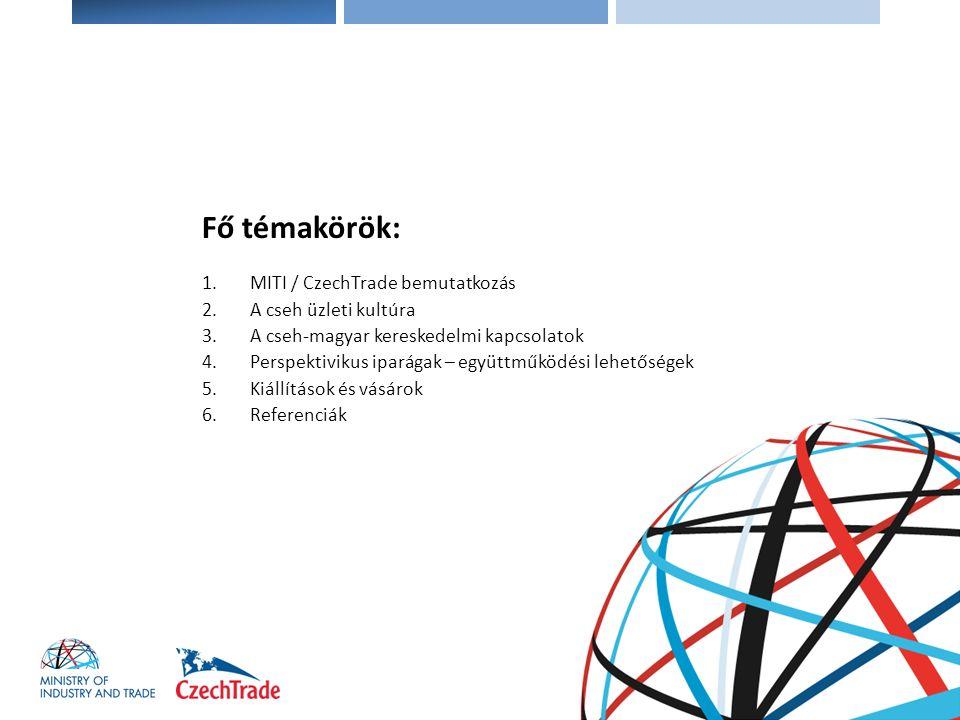 Fő témakörök: 1.MITI / CzechTrade bemutatkozás 2.A cseh üzleti kultúra 3.A cseh-magyar kereskedelmi kapcsolatok 4.Perspektivikus iparágak – együttműkö