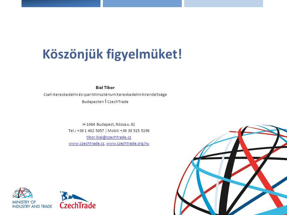 Köszönjük figyelmüket! H-1064 Budapest, Rózsa u. 61 Tel.: +36 1 462 5057 ǀ Mobil: +36 30 515 5196 tibor.bial@czechtrade.cz www.czechtrade.czwww.czecht