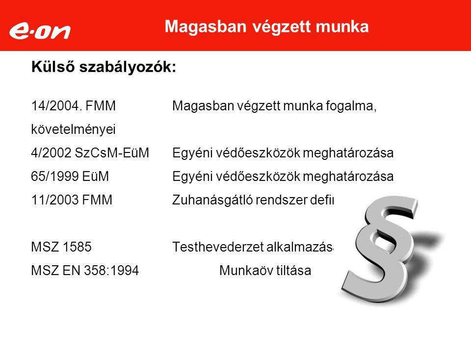Magasban végzett munka Külső szabályozók: 14/2004.