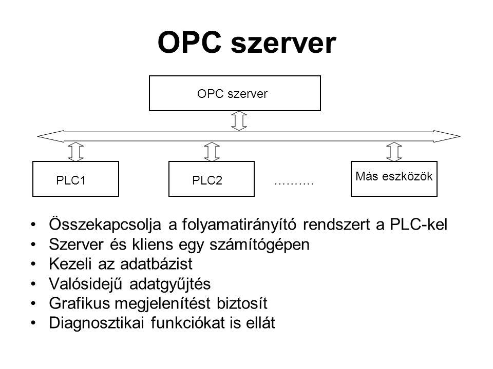 OPC szerver Összekapcsolja a folyamatirányító rendszert a PLC-kel Szerver és kliens egy számítógépen Kezeli az adatbázist Valósidejű adatgyűjtés Grafikus megjelenítést biztosít Diagnosztikai funkciókat is ellát OPC szerver PLC1PLC2……….