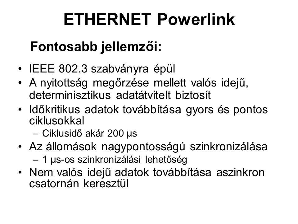 ETHERNET Powerlink IEEE 802.3 szabványra épül A nyitottság megőrzése mellett valós idejű, determinisztikus adatátvitelt biztosít Időkritikus adatok továbbítása gyors és pontos ciklusokkal –Ciklusidő akár 200 μs Az állomások nagypontosságú szinkronizálása –1 μs-os szinkronizálási lehetőség Nem valós idejű adatok továbbítása aszinkron csatornán keresztül Fontosabb jellemzői: