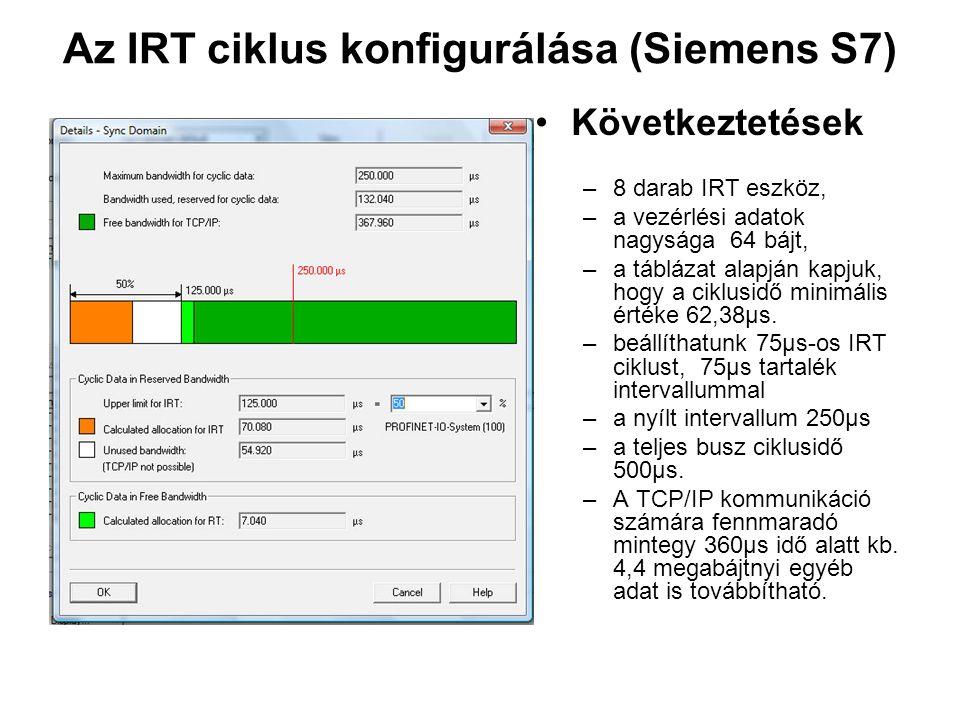 Az IRT ciklus konfigurálása (Siemens S7) Következtetések –8 darab IRT eszköz, –a vezérlési adatok nagysága 64 bájt, –a táblázat alapján kapjuk, hogy a ciklusidő minimális értéke 62,38μs.