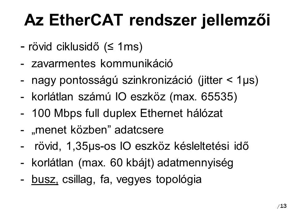 Az EtherCAT rendszer jellemzői - rövid ciklusidő (≤ 1ms) -zavarmentes kommunikáció -nagy pontosságú szinkronizáció (jitter < 1μs) -korlátlan számú IO eszköz (max.