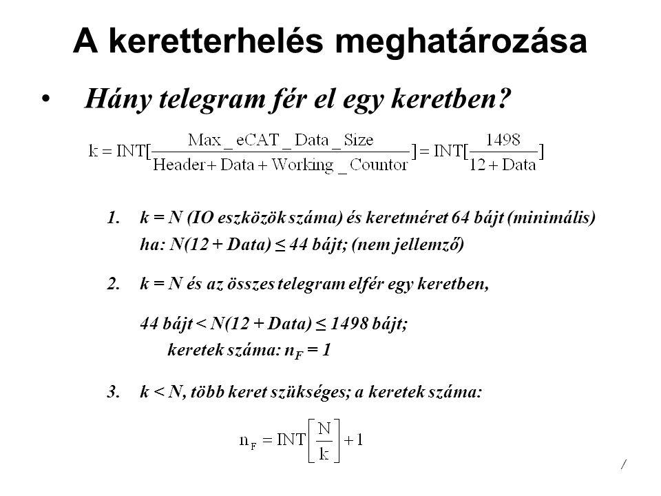 A keretterhelés meghatározása Hány telegram fér el egy keretben.