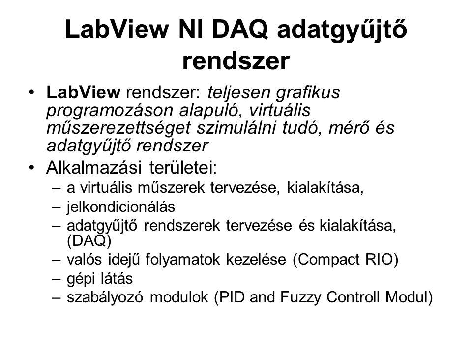 LabView NI DAQ adatgyűjtő rendszer LabView rendszer: teljesen grafikus programozáson alapuló, virtuális műszerezettséget szimulálni tudó, mérő és adatgyűjtő rendszer Alkalmazási területei: –a virtuális műszerek tervezése, kialakítása, –jelkondicionálás –adatgyűjtő rendszerek tervezése és kialakítása, (DAQ) –valós idejű folyamatok kezelése (Compact RIO) –gépi látás –szabályozó modulok (PID and Fuzzy Controll Modul)