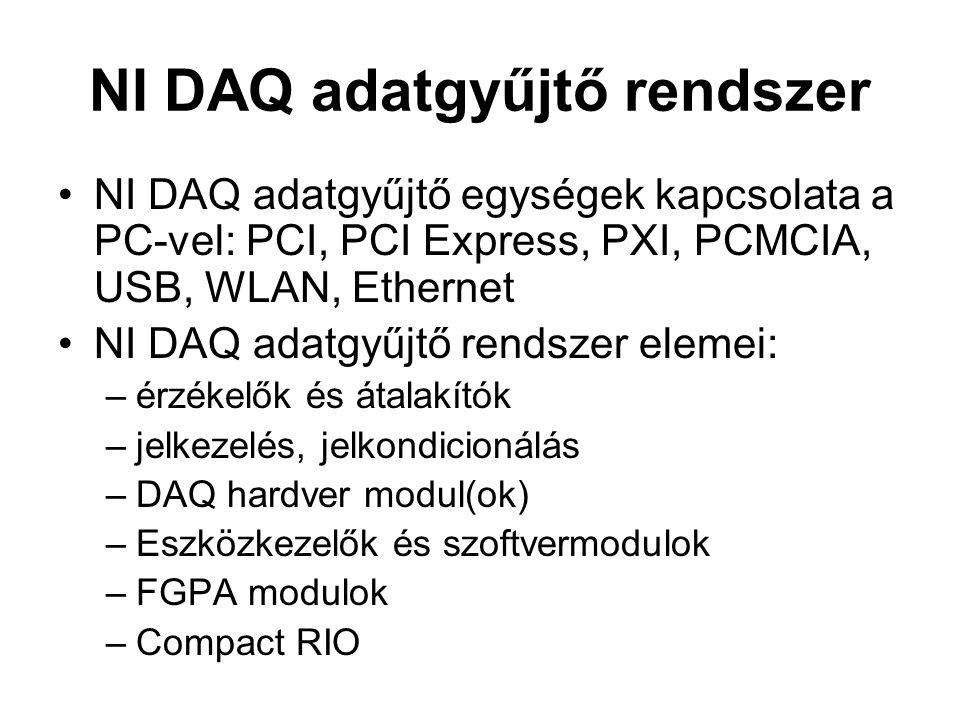 NI DAQ adatgyűjtő rendszer NI DAQ adatgyűjtő egységek kapcsolata a PC-vel: PCI, PCI Express, PXI, PCMCIA, USB, WLAN, Ethernet NI DAQ adatgyűjtő rendszer elemei: –érzékelők és átalakítók –jelkezelés, jelkondicionálás –DAQ hardver modul(ok) –Eszközkezelők és szoftvermodulok –FGPA modulok –Compact RIO