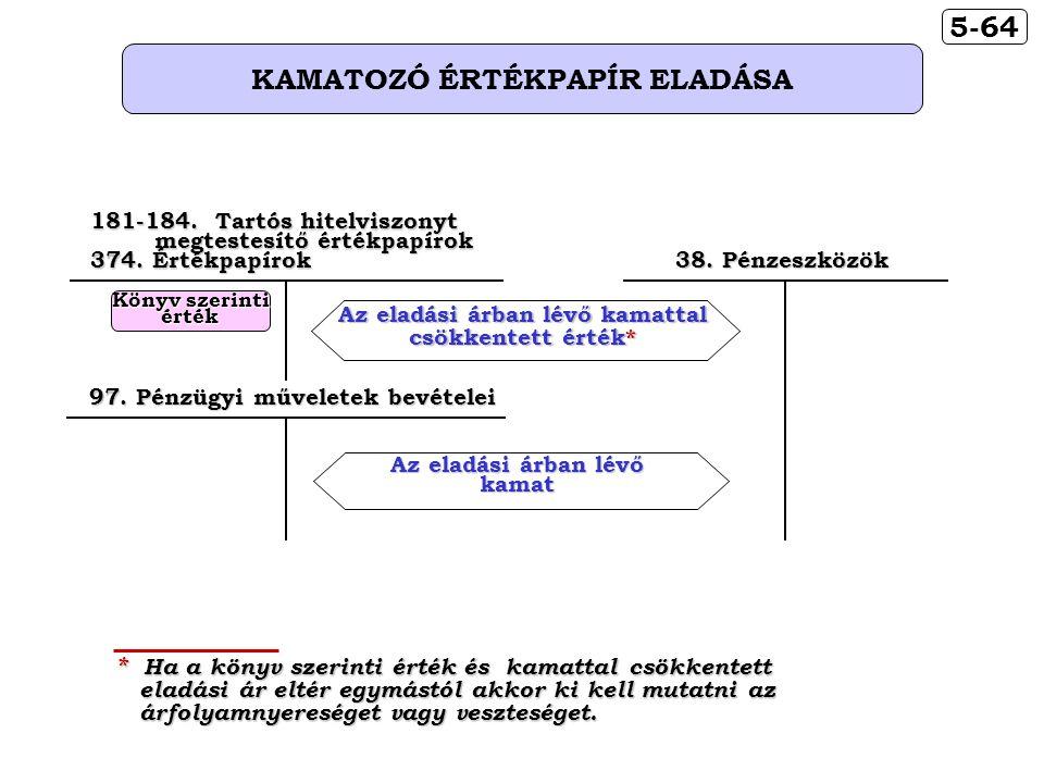 5-64 KAMATOZÓ ÉRTÉKPAPÍR ELADÁSA 97.