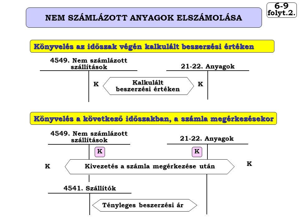 6-9 folyt.2. NEM SZÁMLÁZOTT ANYAGOK ELSZÁMOLÁSA 4541.