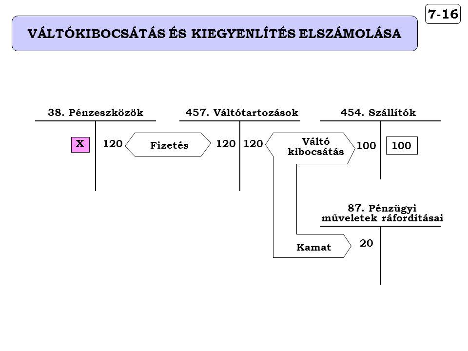 VÁLTÓKIBOCSÁTÁS ÉS KIEGYENLÍTÉS ELSZÁMOLÁSA 7-16 87.