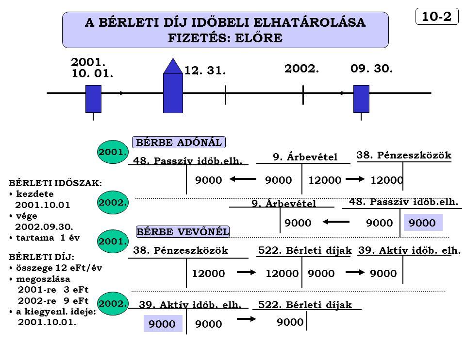 10-2 A BÉRLETI DÍJ IDŐBELI ELHATÁROLÁSA FIZETÉS: ELŐRE BÉRLETI IDŐSZAK: kezdete 2001.10.01 vége 2002.09.30.