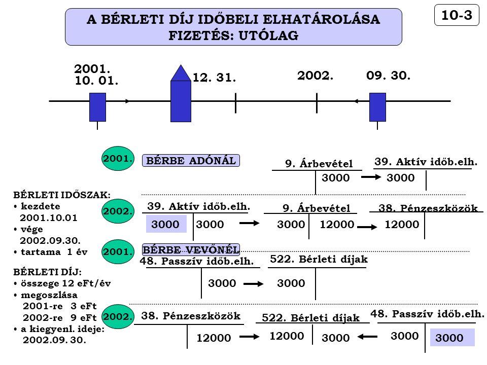 10-3 A BÉRLETI DÍJ IDŐBELI ELHATÁROLÁSA FIZETÉS: UTÓLAG BÉRLETI IDŐSZAK: kezdete 2001.10.01 vége 2002.09.30.