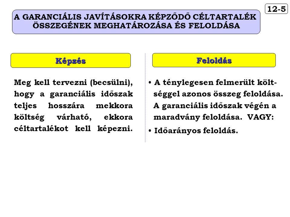 12-5 A GARANCIÁLIS JAVÍTÁSOKRA KÉPZŐDŐ CÉLTARTALÉK ÖSSZEGÉNEK MEGHATÁROZÁSA ÉS FELOLDÁSA Feloldás A ténylegesen felmerült költ- séggel azonos összeg feloldása.