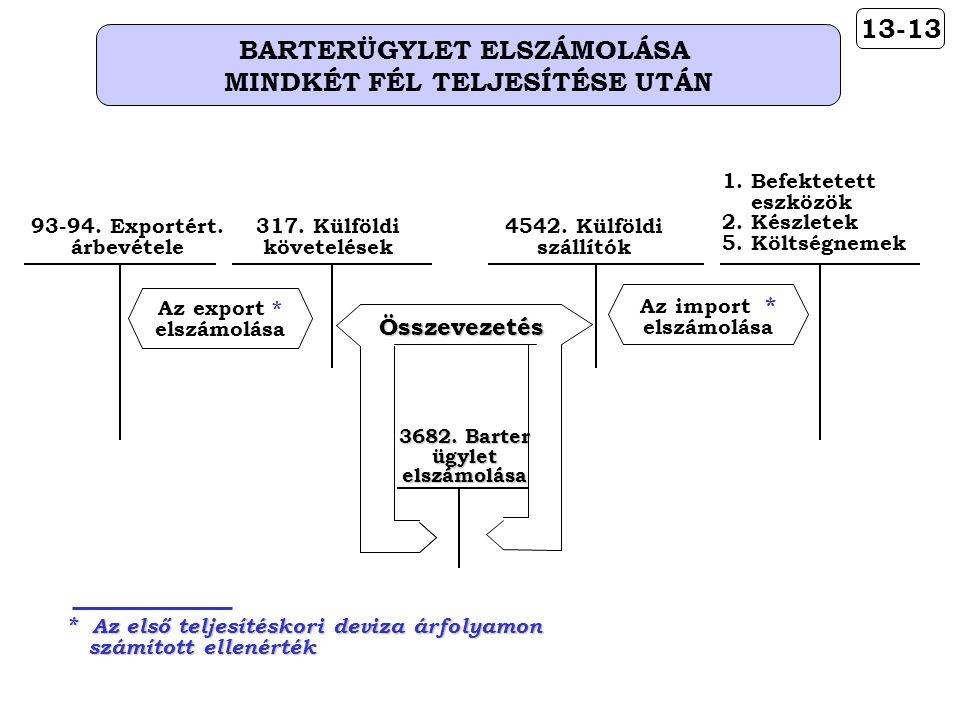 13-13 BARTERÜGYLET ELSZÁMOLÁSA MINDKÉT FÉL TELJESÍTÉSE UTÁN 1.