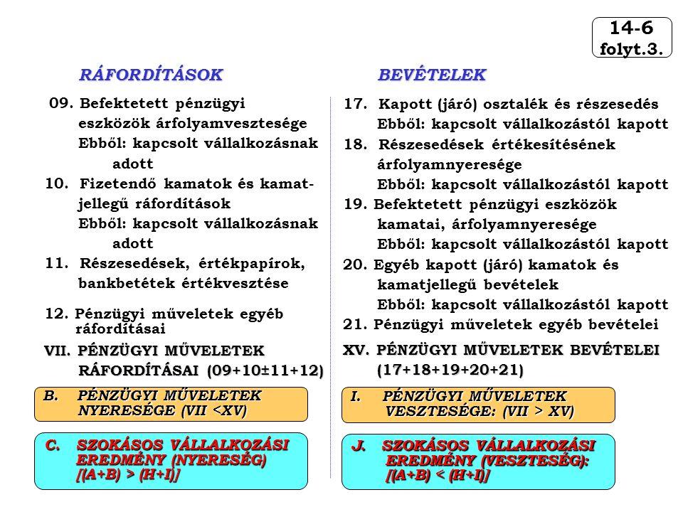 14-6 folyt.3.RÁFORDÍTÁSOK 09.