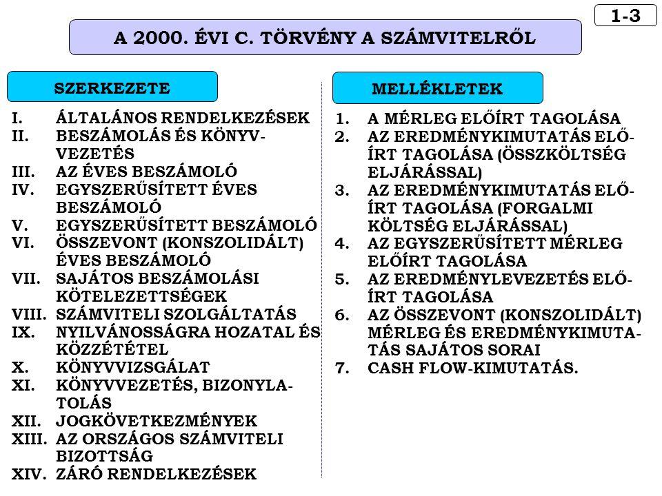 1-3 A 2000. ÉVI C.