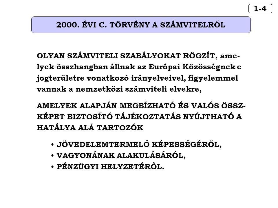 VEVŐKKEL KAPCSOLATOS EGYÉB GAZDASÁGI ESEMÉNYEK ELSZÁMOLÁSA 7-13 876.Pénzügyi műv.