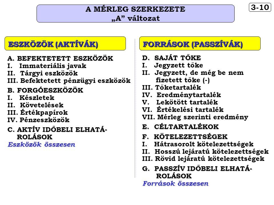 """3-10 A MÉRLEG SZERKEZETE """"A változat D. SAJÁT TŐKE I."""