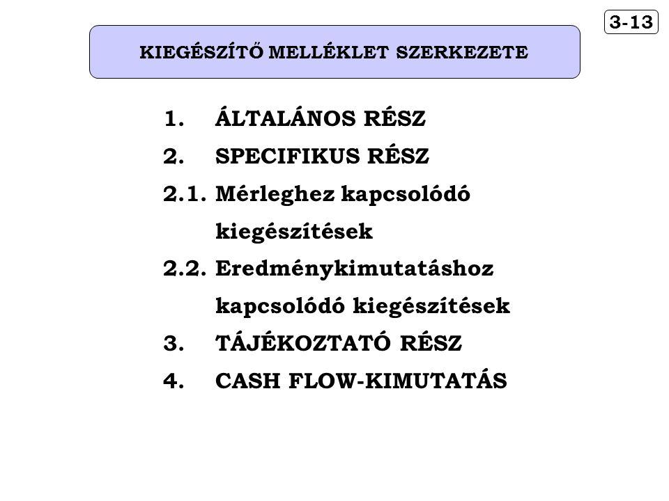 1. ÁLTALÁNOS RÉSZ 2. SPECIFIKUS RÉSZ 2.1. Mérleghez kapcsolódó kiegészítések 2.2.