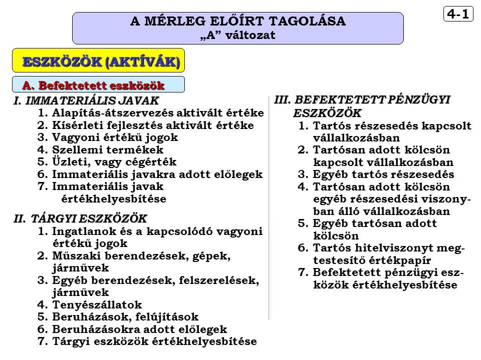 """4-1 A MÉRLEG ELŐÍRT TAGOLÁSA """"A változat I. IMMATERIÁLIS JAVAK 1."""