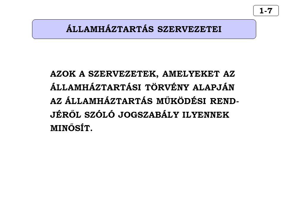 13-6 A HÁTRASOROLT KÖTELEZETTSÉGEK ELSZÁMOLÁSA Kölcsönfelvétel 43.