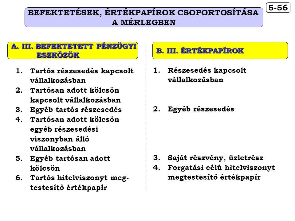 5-56 BEFEKTETÉSEK, ÉRTÉKPAPÍROK CSOPORTOSÍTÁSA A MÉRLEGBEN 1.Tartós részesedés kapcsolt vállalkozásban 2.Tartósan adott kölcsön kapcsolt vállalkozásban 3.Egyéb tartós részesedés 4.Tartósan adott kölcsön egyéb részesedési viszonyban álló vállalkozásban 5.Egyéb tartósan adott kölcsön 6.Tartós hitelviszonyt meg- testesítő értékpapír A.
