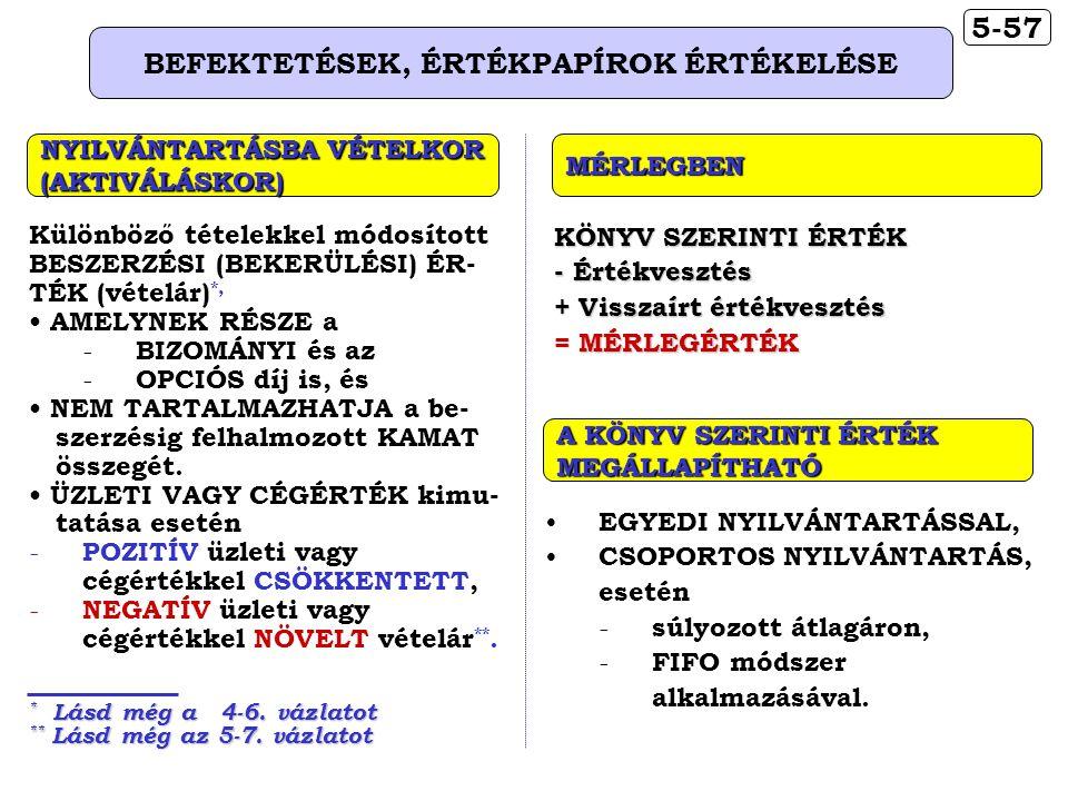 5-57 BEFEKTETÉSEK, ÉRTÉKPAPÍROK ÉRTÉKELÉSE MÉRLEGBEN KÖNYV SZERINTI ÉRTÉK - Értékvesztés + Visszaírt értékvesztés = MÉRLEGÉRTÉK Különböző tételekkel módosított BESZERZÉSI (BEKERÜLÉSI) ÉR- TÉK (vételár) *, AMELYNEK RÉSZE a - BIZOMÁNYI és az - OPCIÓS díj is, és NEM TARTALMAZHATJA a be- szerzésig felhalmozott KAMAT összegét.