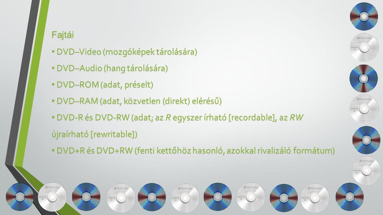 Fajtái DVD–Video (mozgóképek tárolására) DVD–Video (mozgóképek tárolására) DVD–Audio (hang tárolására) DVD–Audio (hang tárolására) DVD–ROM (adat, préselt) DVD–ROM (adat, préselt) DVD–RAM (adat, közvetlen (direkt) elérésű) DVD–RAM (adat, közvetlen (direkt) elérésű) DVD-R és DVD-RW (adat; az R egyszer írható [recordable], az RW újraírható [rewritable]) DVD-R és DVD-RW (adat; az R egyszer írható [recordable], az RW újraírható [rewritable]) DVD+R és DVD+RW (fenti kettőhöz hasonló, azokkal rivalizáló formátum) DVD+R és DVD+RW (fenti kettőhöz hasonló, azokkal rivalizáló formátum)