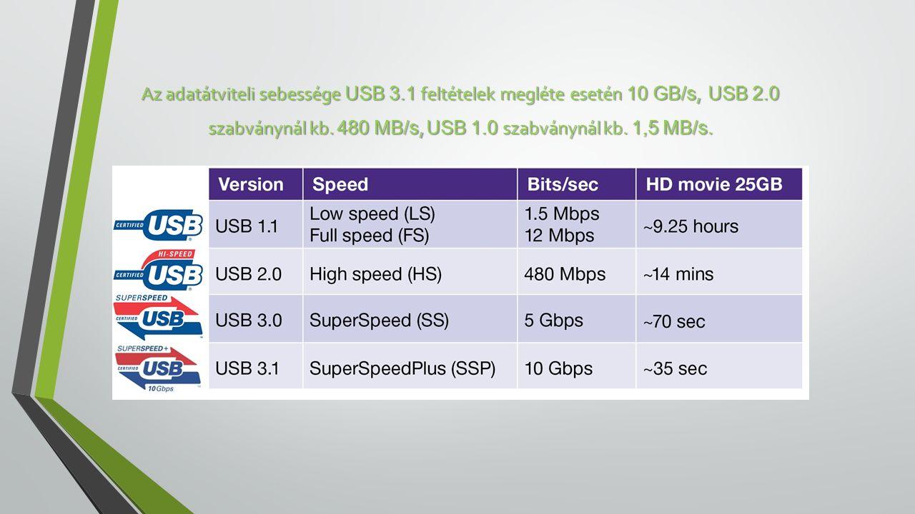 Az adatátviteli sebessége USB 3.1 feltételek megléte esetén 10 GB/s, USB 2.0 szabványnál kb.