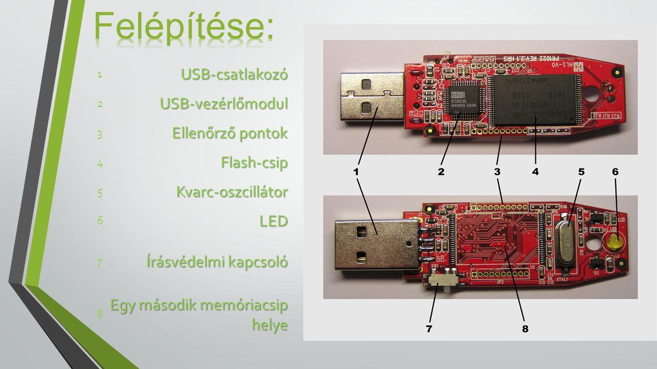1USB-csatlakozó 2USB-vezérlőmodul 3 Ellenőrző pontok 4Flash-csip 5Kvarc-oszcillátor 6LED 7 Írásvédelmi kapcsoló 8 Egy második memóriacsip helye